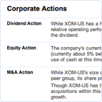 Corporate actions report