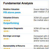 Fundamental analysis report